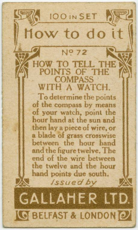 How to tell the points of the compass with a watch-text